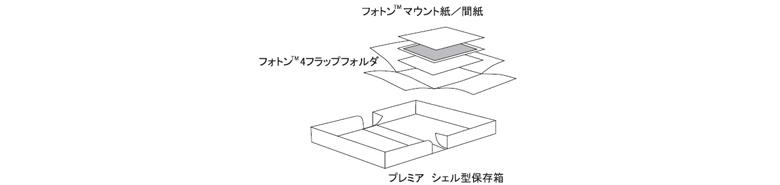 合紙+畳紙